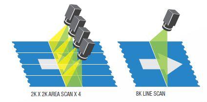 line-scan-diagram